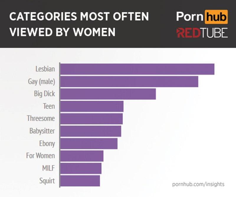 woman-porn-categories