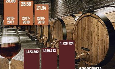 Απίστευτη καταστροφή: Απούλητοι 45.000 τόνοι κρασιού